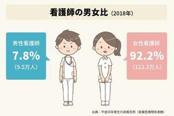 number_nurses02.jpg